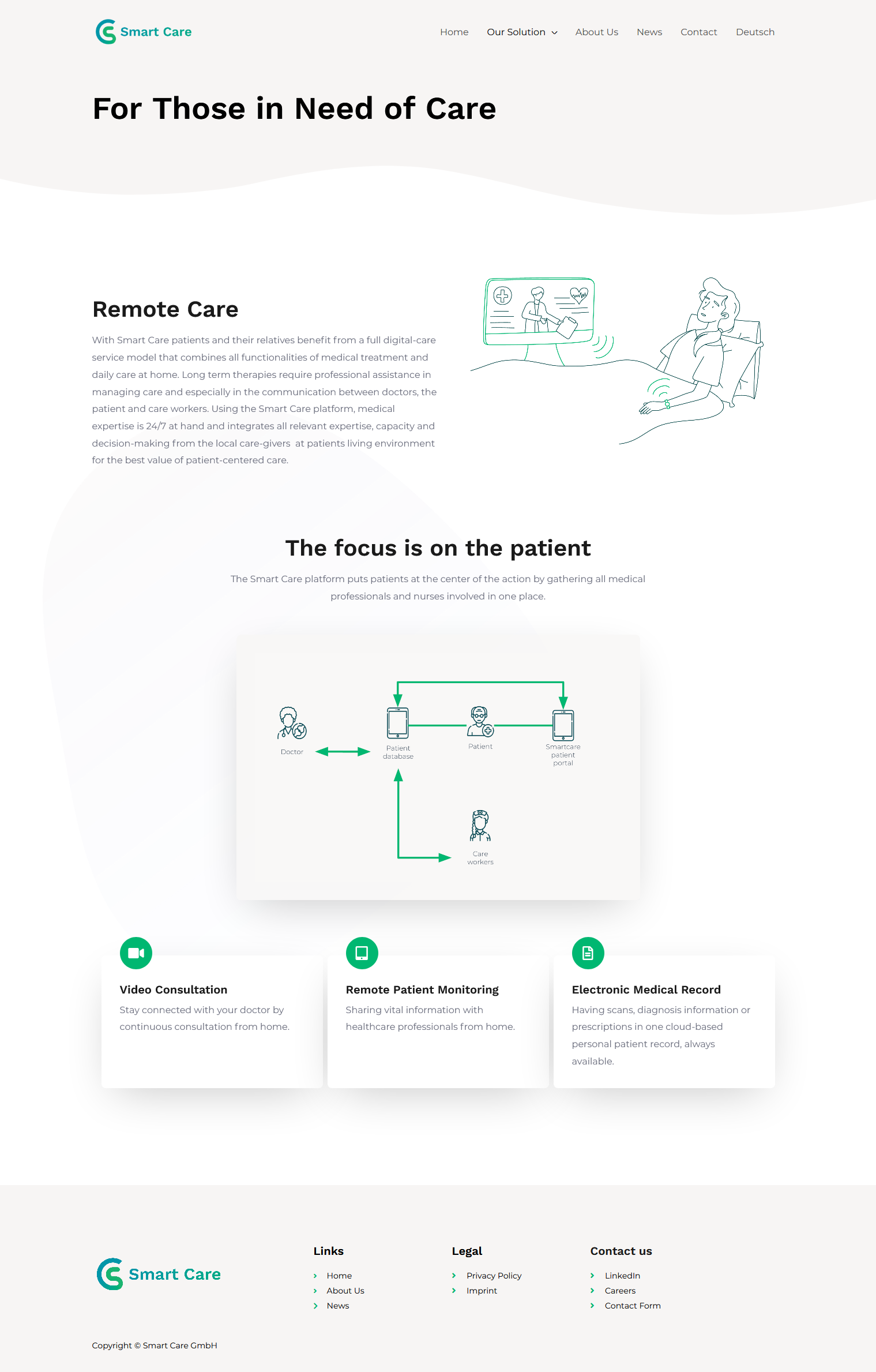 For Patients Page